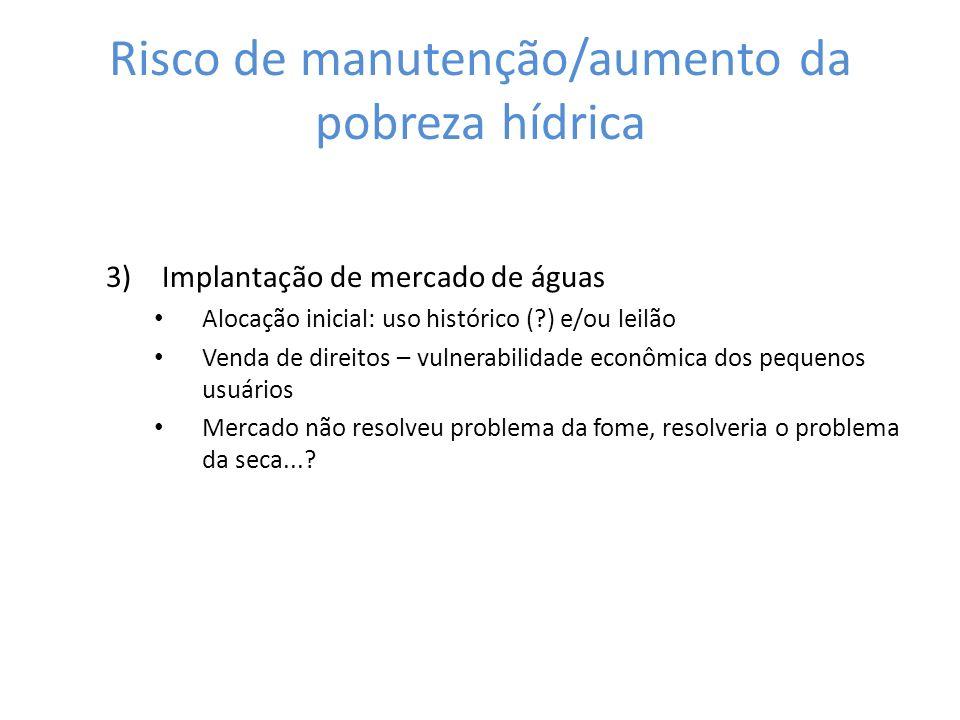 Risco de manutenção/aumento da pobreza hídrica