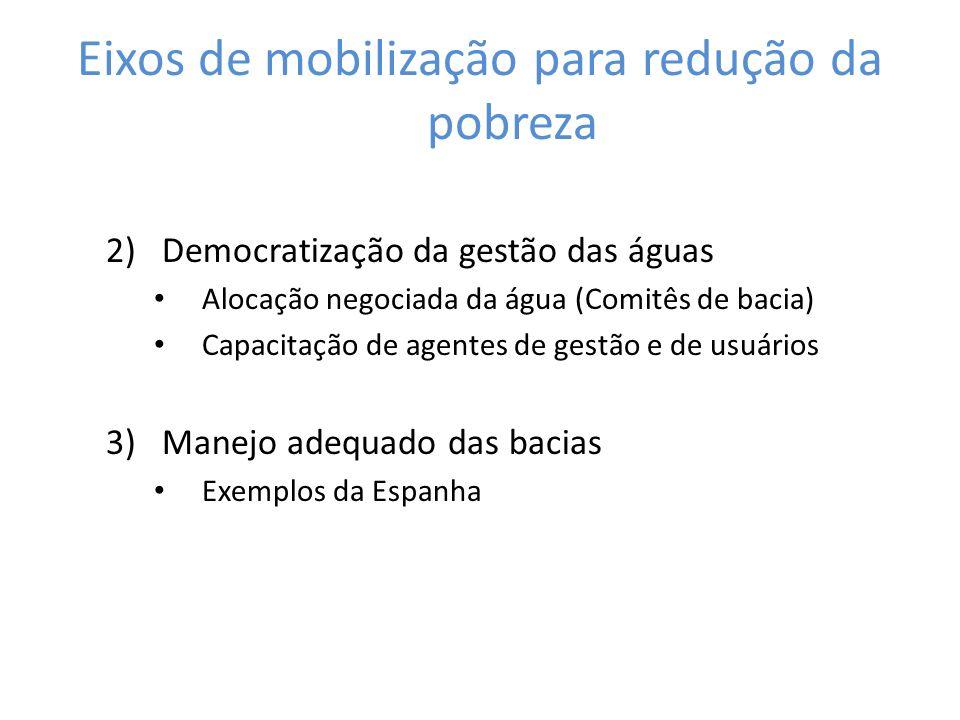Eixos de mobilização para redução da pobreza