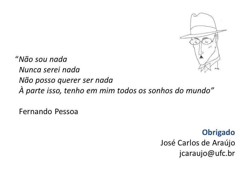 Não sou nada Nunca serei nada Não posso querer ser nada À parte isso, tenho em mim todos os sonhos do mundo Fernando Pessoa Obrigado José Carlos de Araújo jcaraujo@ufc.br