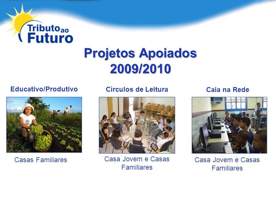 Projetos Apoiados 2009/2010 Educativo/Produtivo Círculos de Leitura