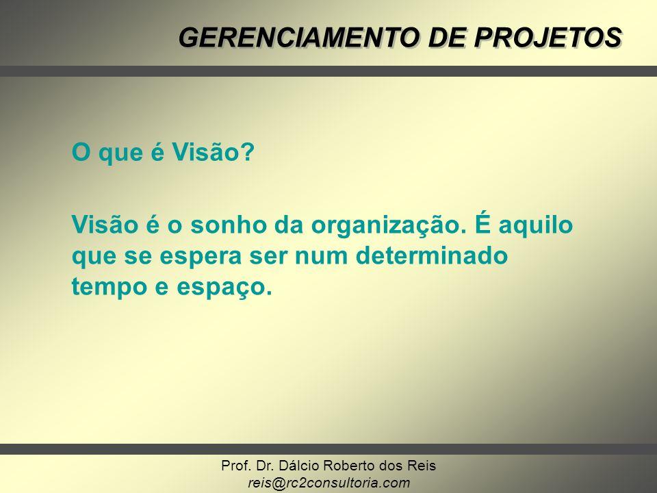 O que é Visão. Visão é o sonho da organização.
