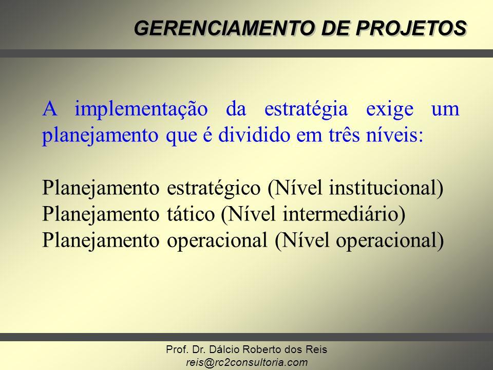 A implementação da estratégia exige um planejamento que é dividido em três níveis: