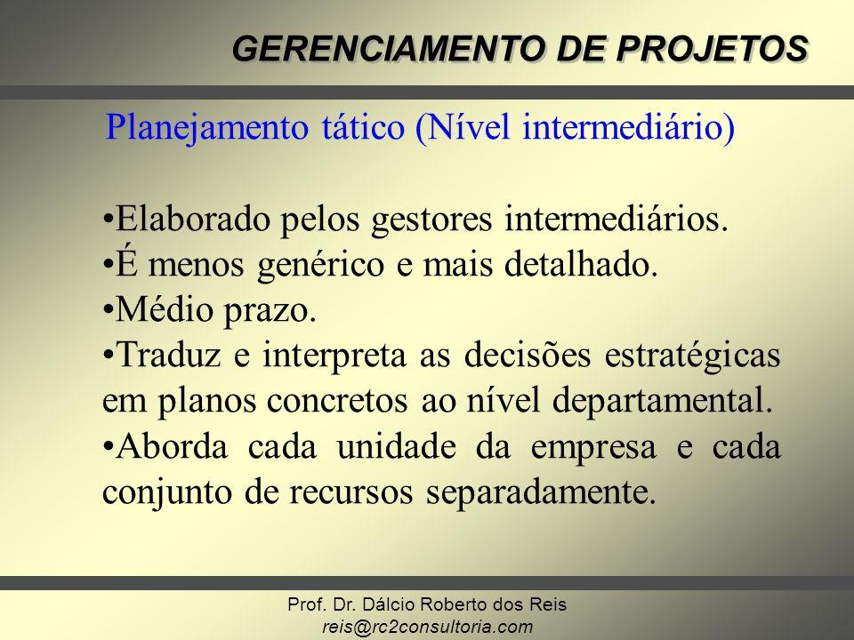 Planejamento tático (Nível intermediário)