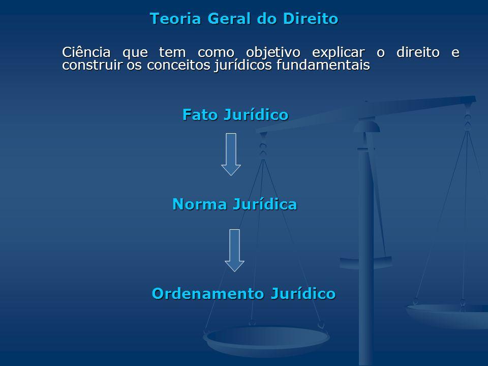 Teoria Geral do Direito