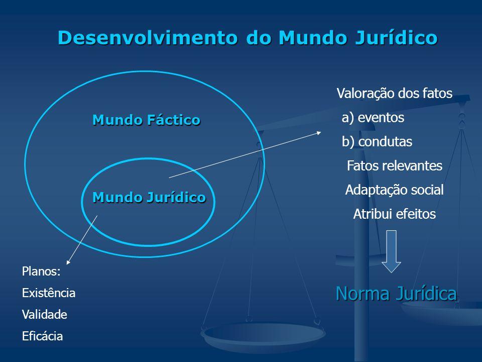 Desenvolvimento do Mundo Jurídico