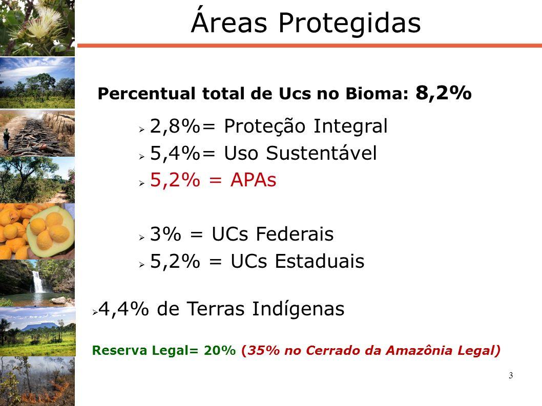 Áreas Protegidas 2,8%= Proteção Integral 5,4%= Uso Sustentável