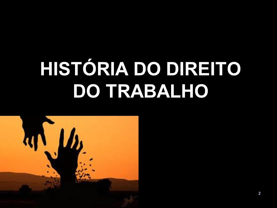 HISTÓRIA DO DIREITO DO TRABALHO