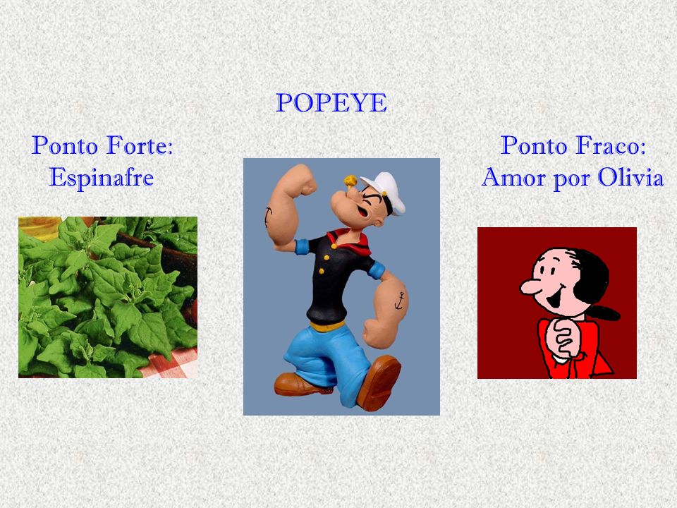 POPEYE Ponto Forte: Espinafre Ponto Fraco: Amor por Olivia