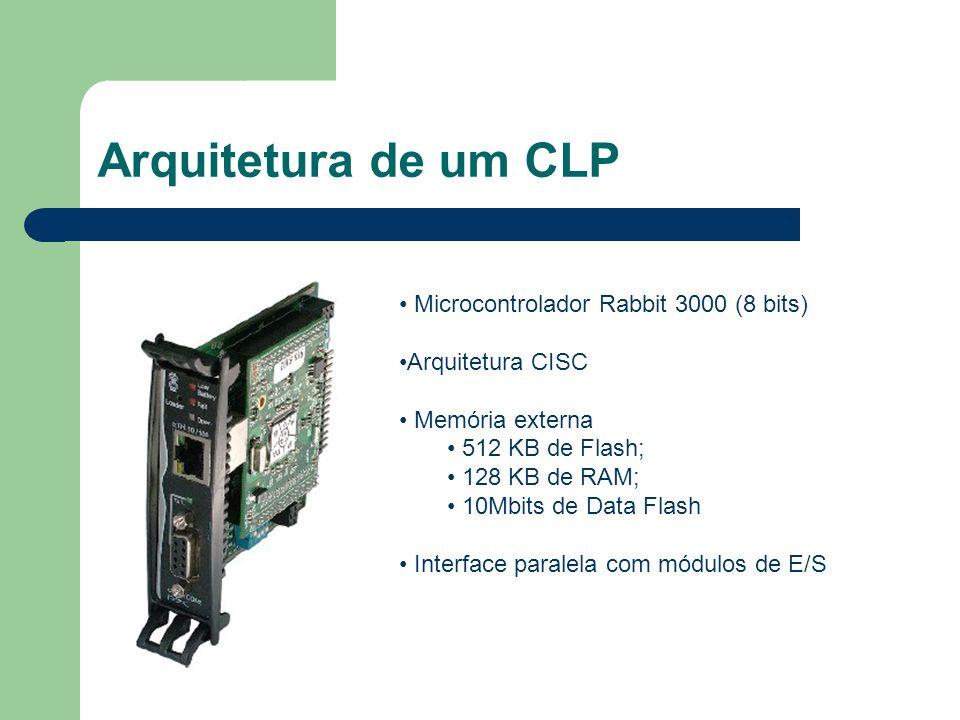 Arquitetura de um CLP Microcontrolador Rabbit 3000 (8 bits)