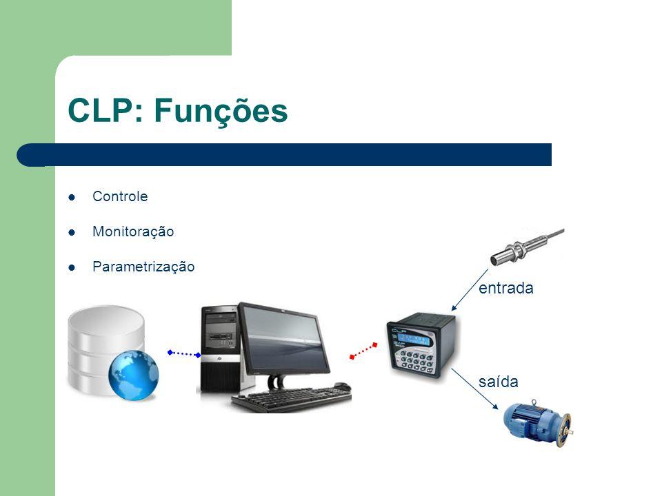 CLP: Funções Controle Monitoração Parametrização entrada saída