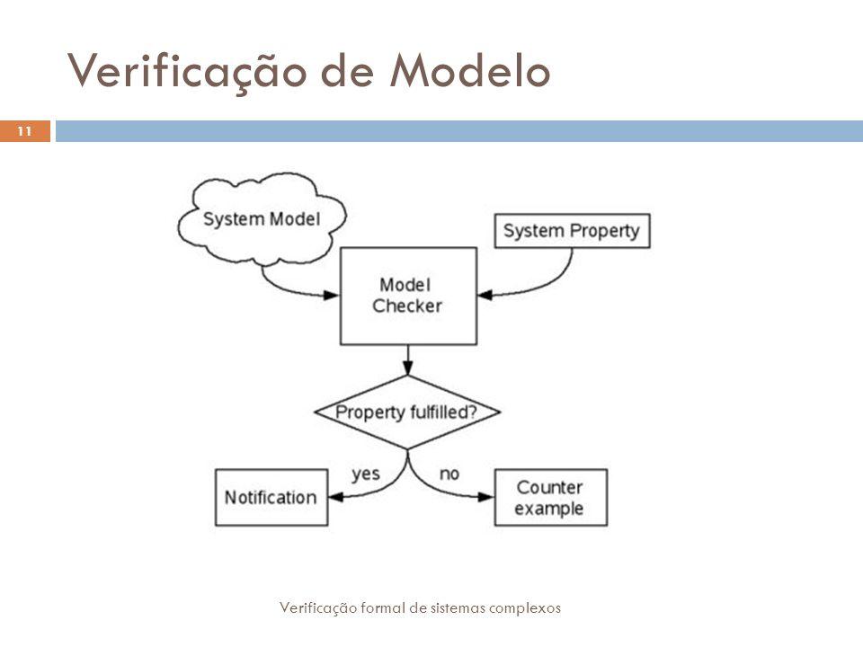 Verificação de Modelo Verificação formal de sistemas complexos