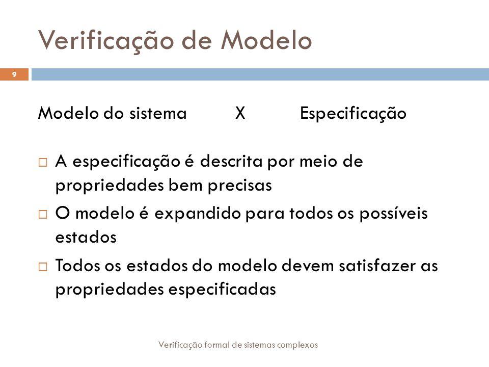 Verificação de Modelo Modelo do sistema X Especificação