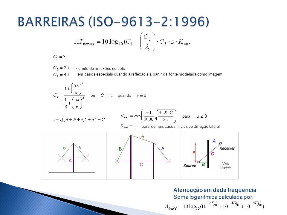 BARREIRAS (ISO-9613-2:1996) Atenuação em dada frequencia