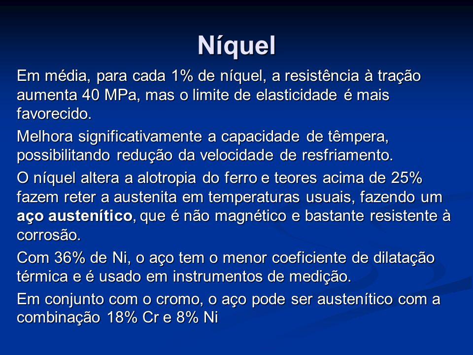 NíquelEm média, para cada 1% de níquel, a resistência à tração aumenta 40 MPa, mas o limite de elasticidade é mais favorecido.