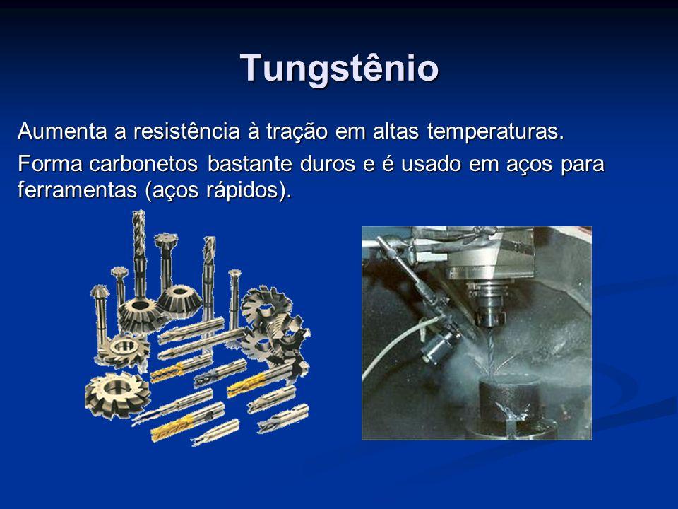 Tungstênio Aumenta a resistência à tração em altas temperaturas.