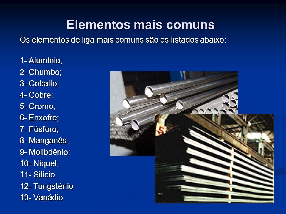 Elementos mais comuns Os elementos de liga mais comuns são os listados abaixo: 1- Alumínio; 2- Chumbo;