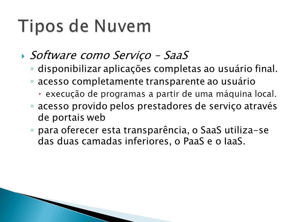 Tipos de Nuvem Software como Serviço – SaaS