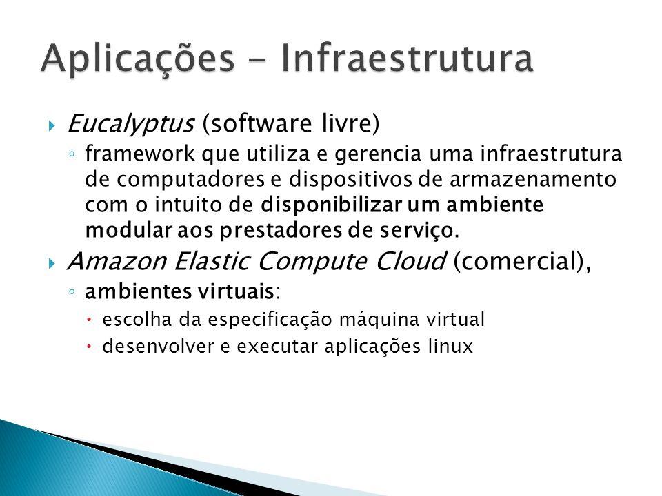 Aplicações - Infraestrutura