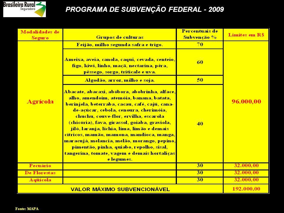 PROGRAMA DE SUBVENÇÃO FEDERAL - 2009