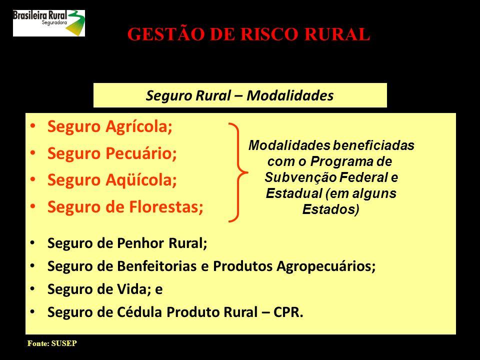 Seguro Rural – Modalidades