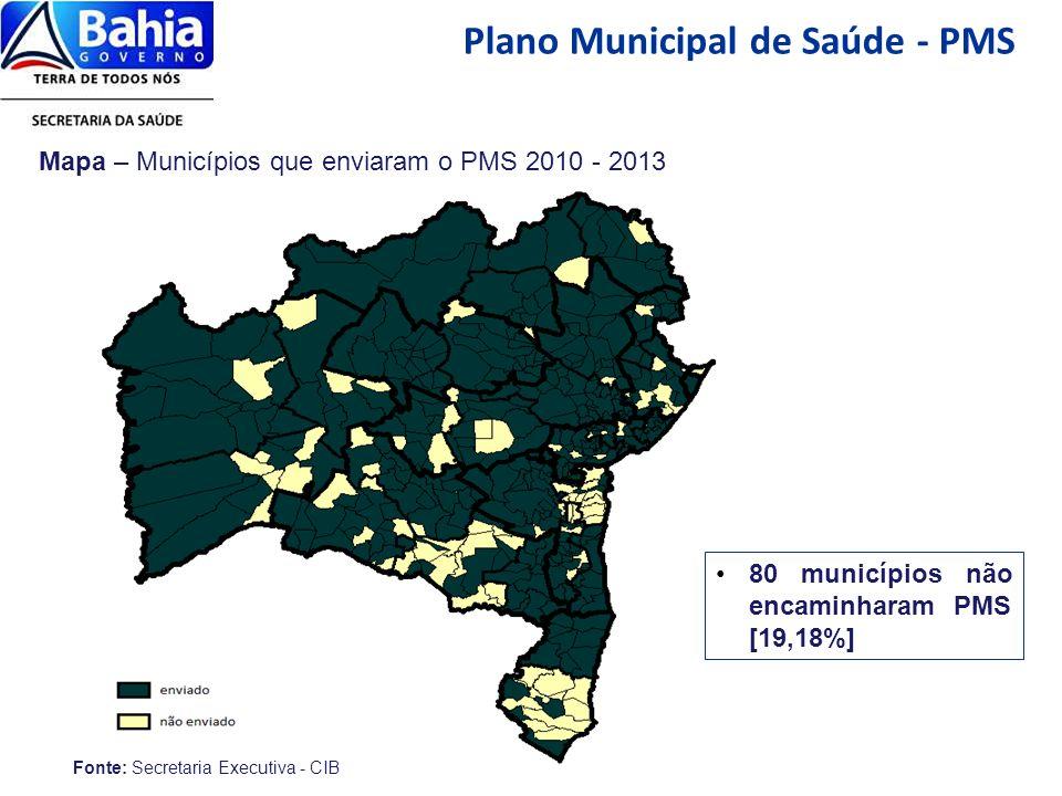 Plano Municipal de Saúde - PMS