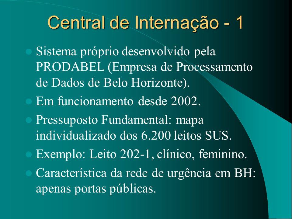 Central de Internação - 1