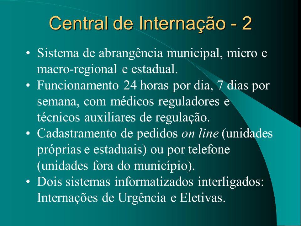 Central de Internação - 2