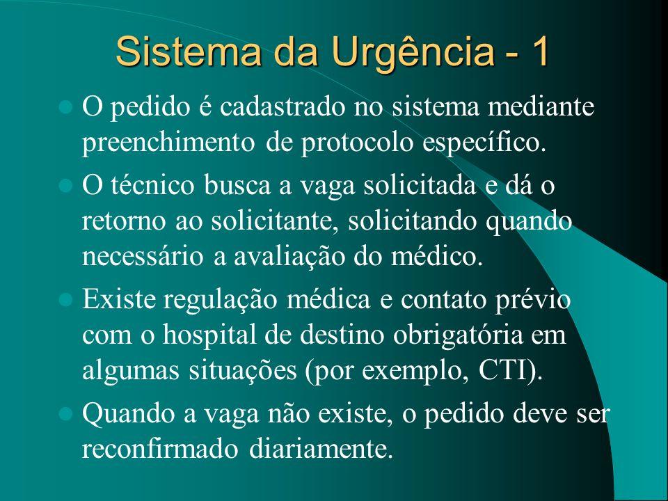 Sistema da Urgência - 1 O pedido é cadastrado no sistema mediante preenchimento de protocolo específico.