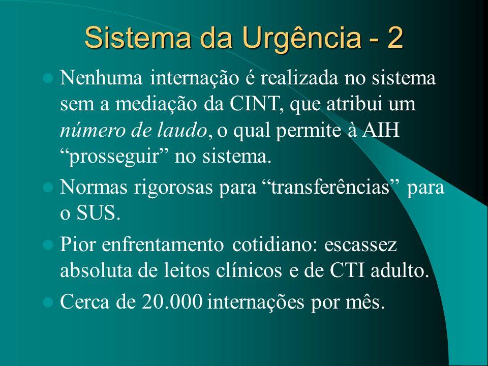 Sistema da Urgência - 2