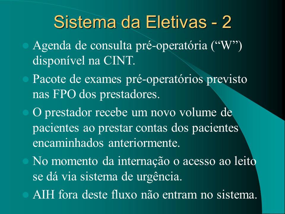 Sistema da Eletivas - 2 Agenda de consulta pré-operatória ( W ) disponível na CINT.