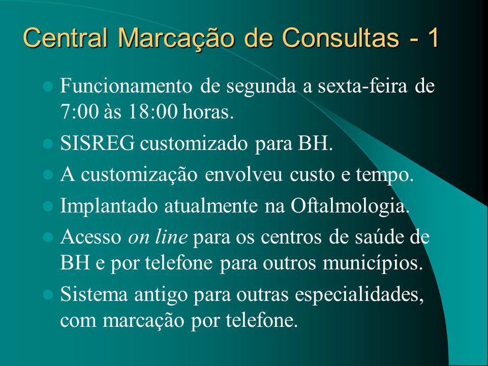 Central Marcação de Consultas - 1