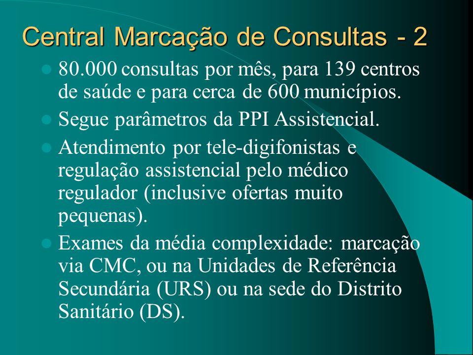 Central Marcação de Consultas - 2