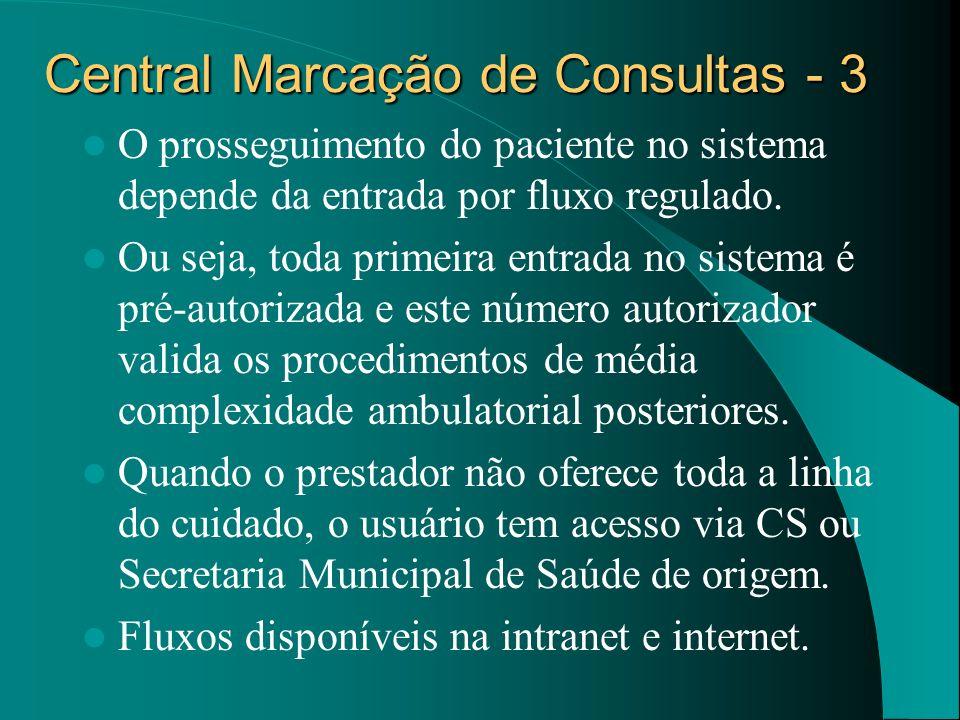 Central Marcação de Consultas - 3