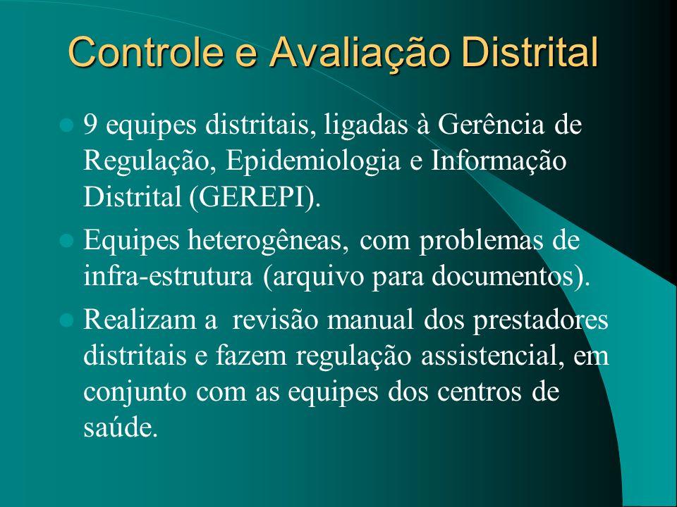 Controle e Avaliação Distrital