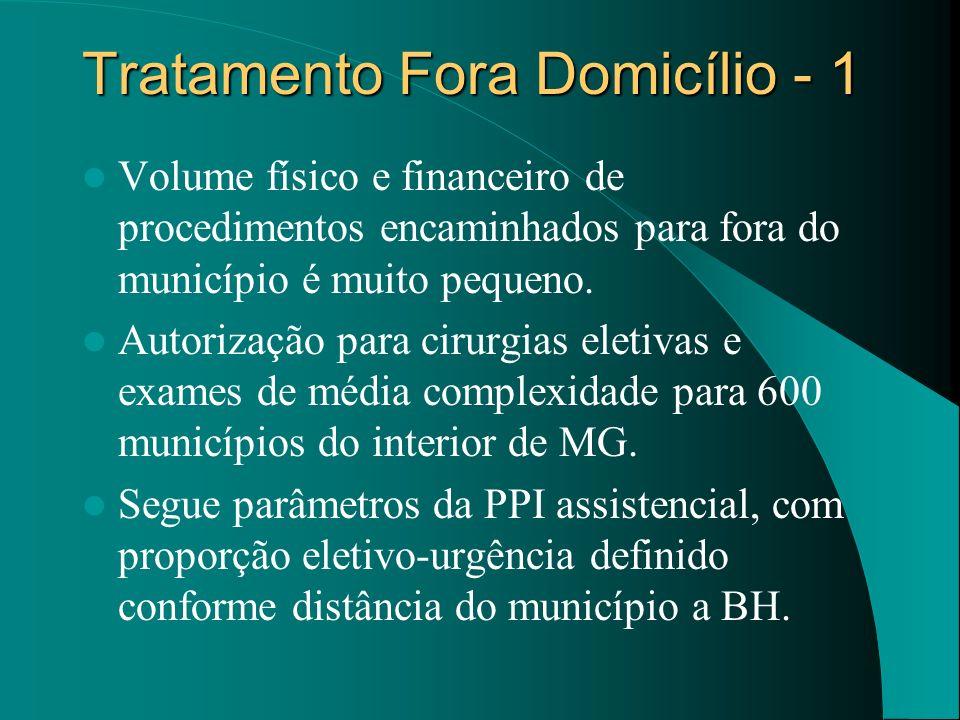 Tratamento Fora Domicílio - 1