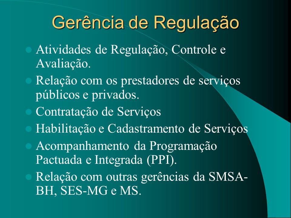 Gerência de Regulação Atividades de Regulação, Controle e Avaliação.