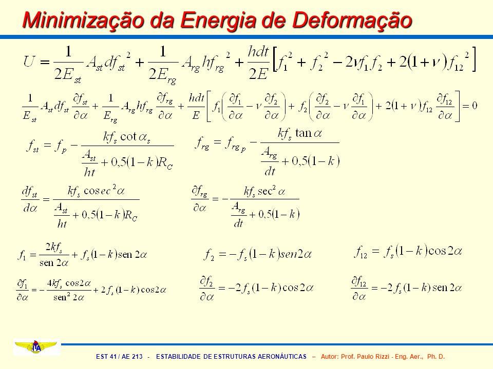 Minimização da Energia de Deformação