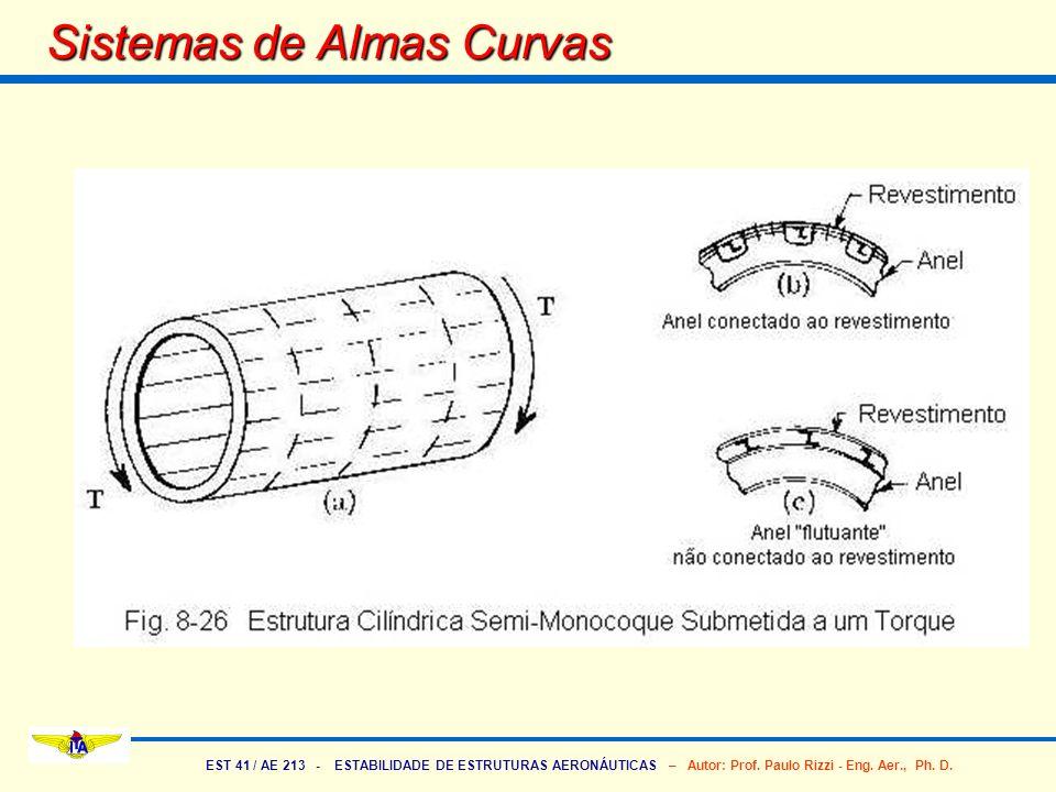 Sistemas de Almas Curvas