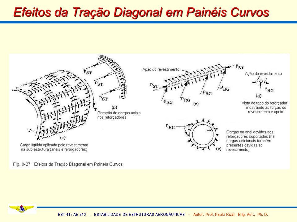 Efeitos da Tração Diagonal em Painéis Curvos