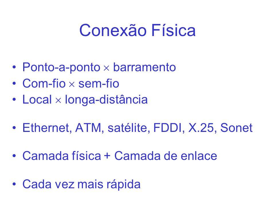 Conexão Física Ponto-a-ponto  barramento Com-fio  sem-fio