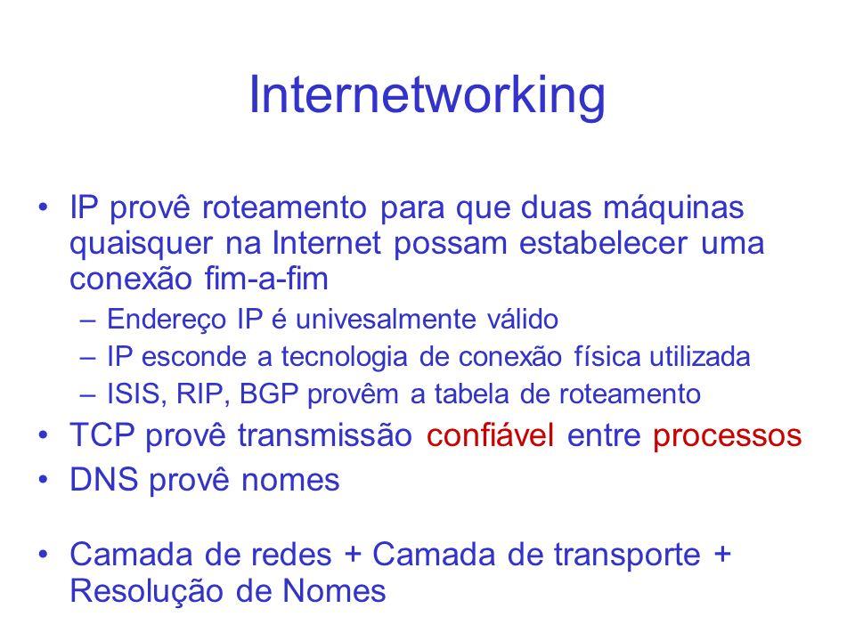 Internetworking IP provê roteamento para que duas máquinas quaisquer na Internet possam estabelecer uma conexão fim-a-fim.