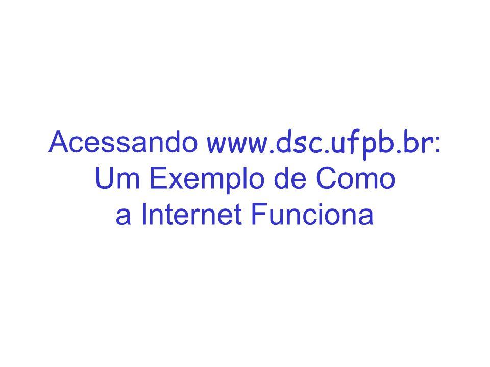 Acessando www.dsc.ufpb.br: Um Exemplo de Como a Internet Funciona