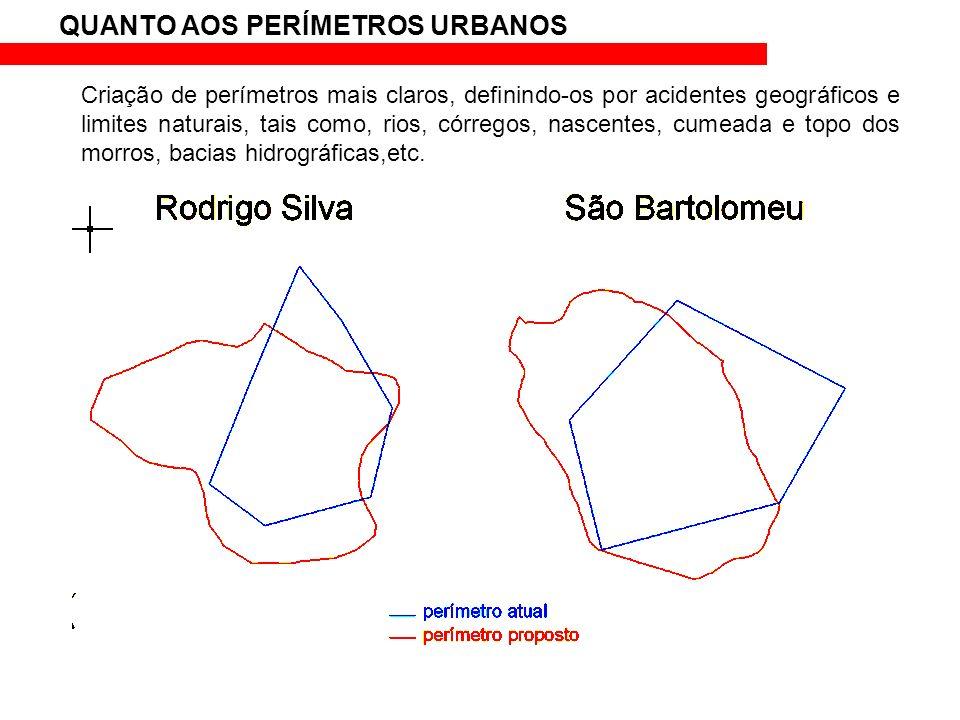 QUANTO AOS PERÍMETROS URBANOS