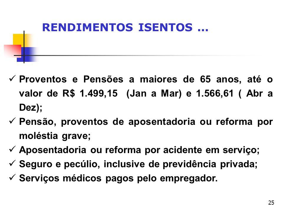RENDIMENTOS ISENTOS ... Proventos e Pensões a maiores de 65 anos, até o valor de R$ 1.499,15 (Jan a Mar) e 1.566,61 ( Abr a Dez);
