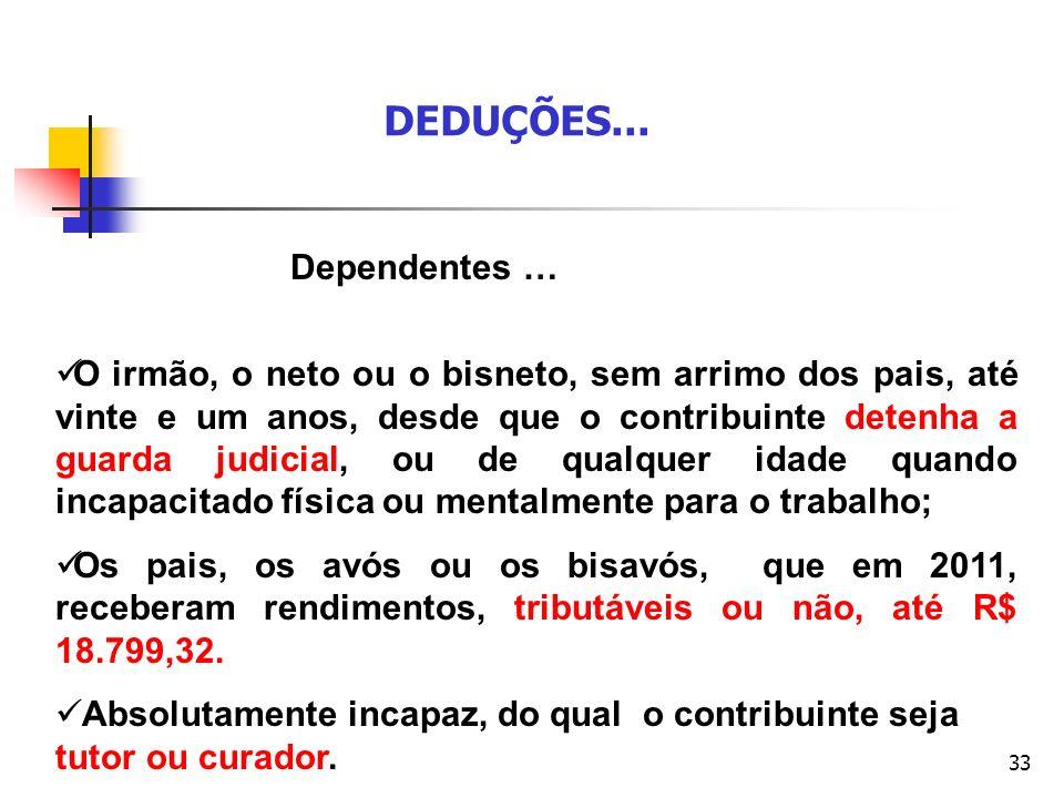 DEDUÇÕES... Dependentes …