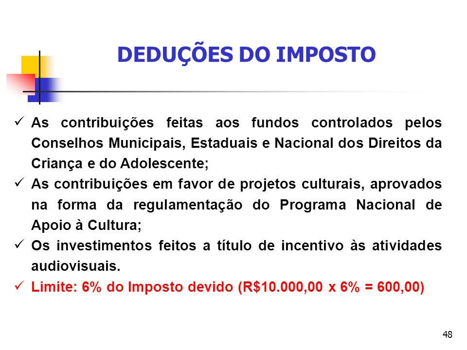 DEDUÇÕES DO IMPOSTO