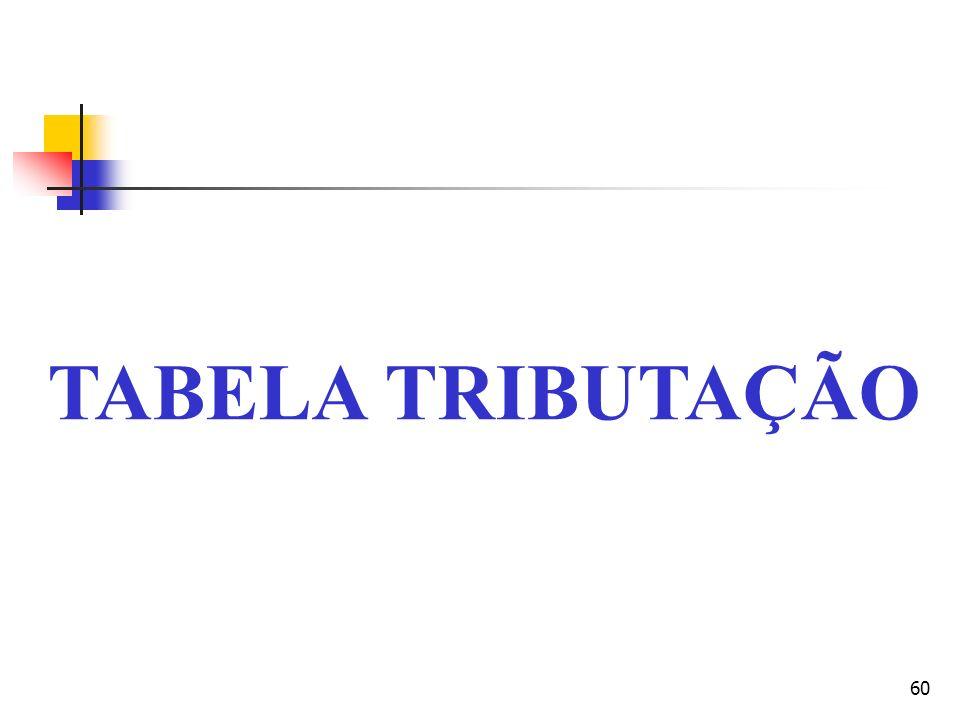 TABELA TRIBUTAÇÃO