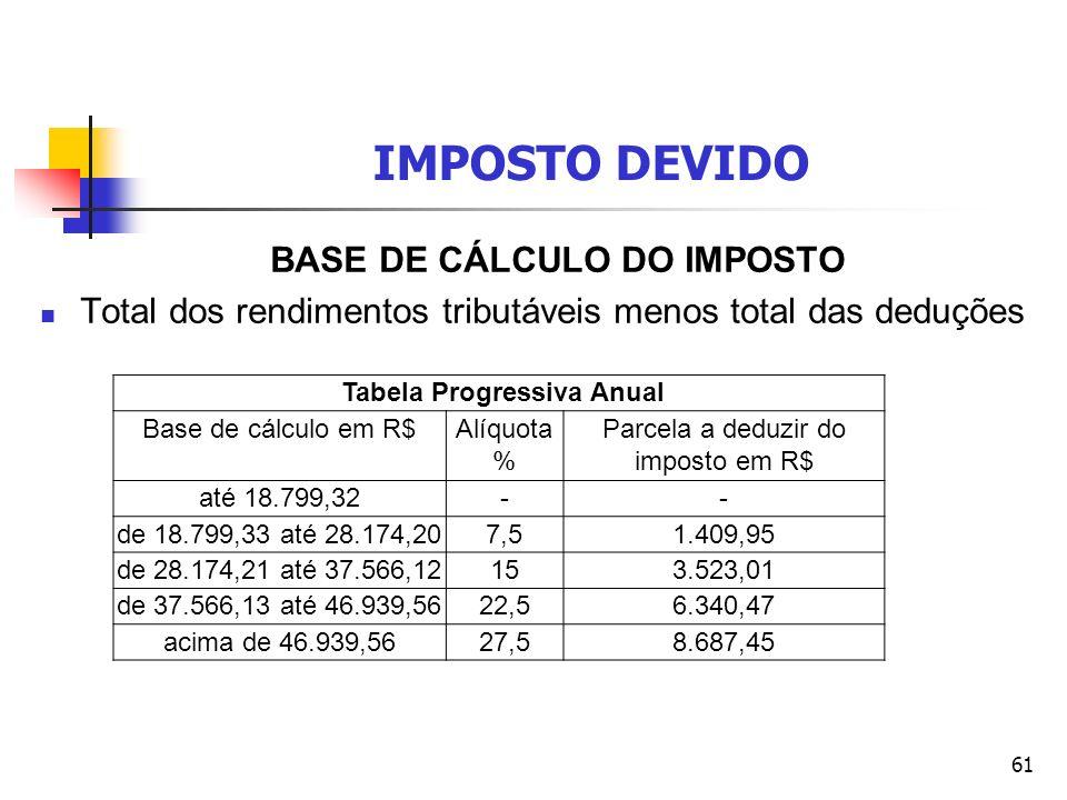 IMPOSTO DEVIDO BASE DE CÁLCULO DO IMPOSTO