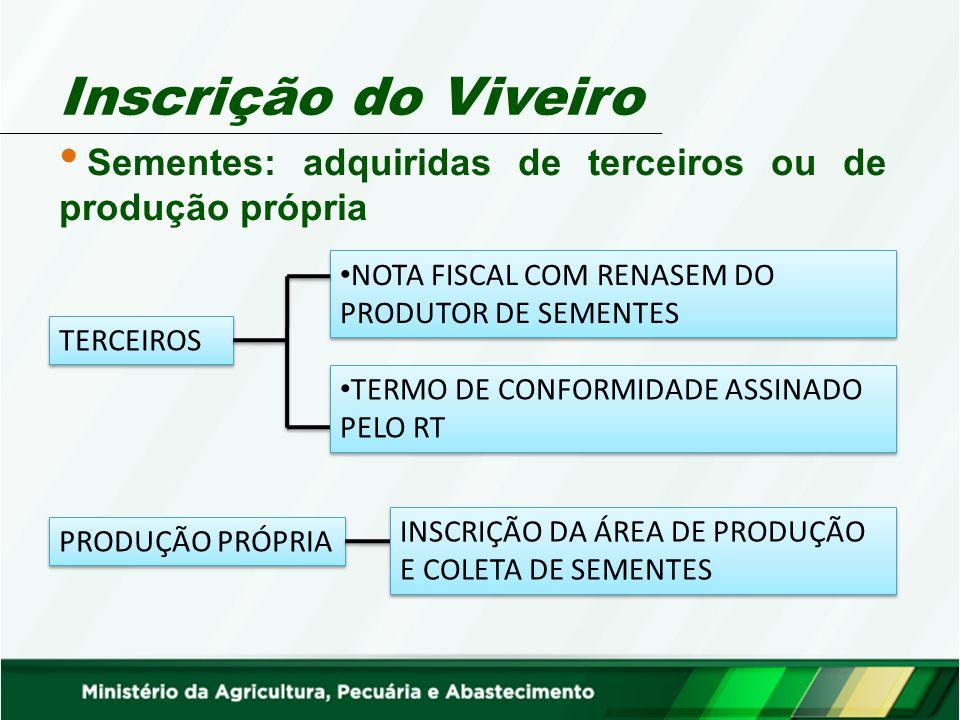 Inscrição do Viveiro Sementes: adquiridas de terceiros ou de produção própria. NOTA FISCAL COM RENASEM DO PRODUTOR DE SEMENTES.