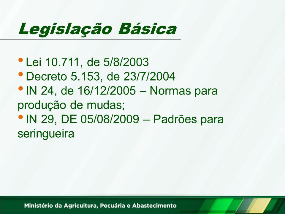 Legislação Básica Lei 10.711, de 5/8/2003 Decreto 5.153, de 23/7/2004